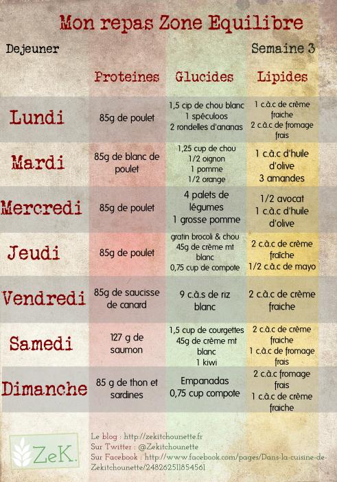 the zone menu déjeuner semaine 3