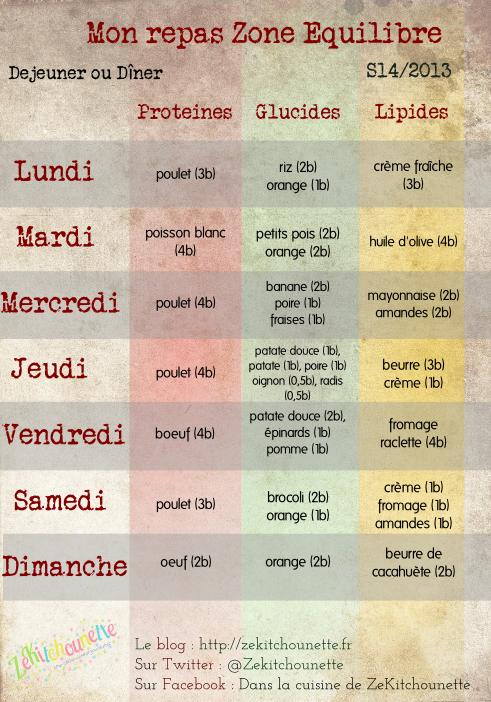 déjeuner the zone semaine 14/2013