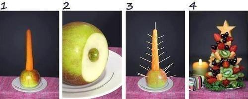 sapin de noel aux fruits - christmas tree fruits
